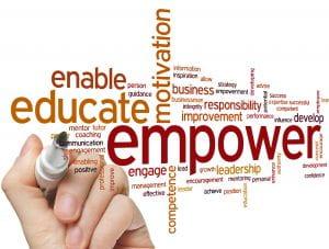 Empower word cloud