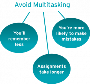 Avoid multitasking diagram: you'll remember less, you're more likely to make mistakes, assignments take longer
