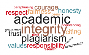 Graphic showing academic integrity word cloud including other words peers, honesty, plagiarism, values, respect, fairness, exams.