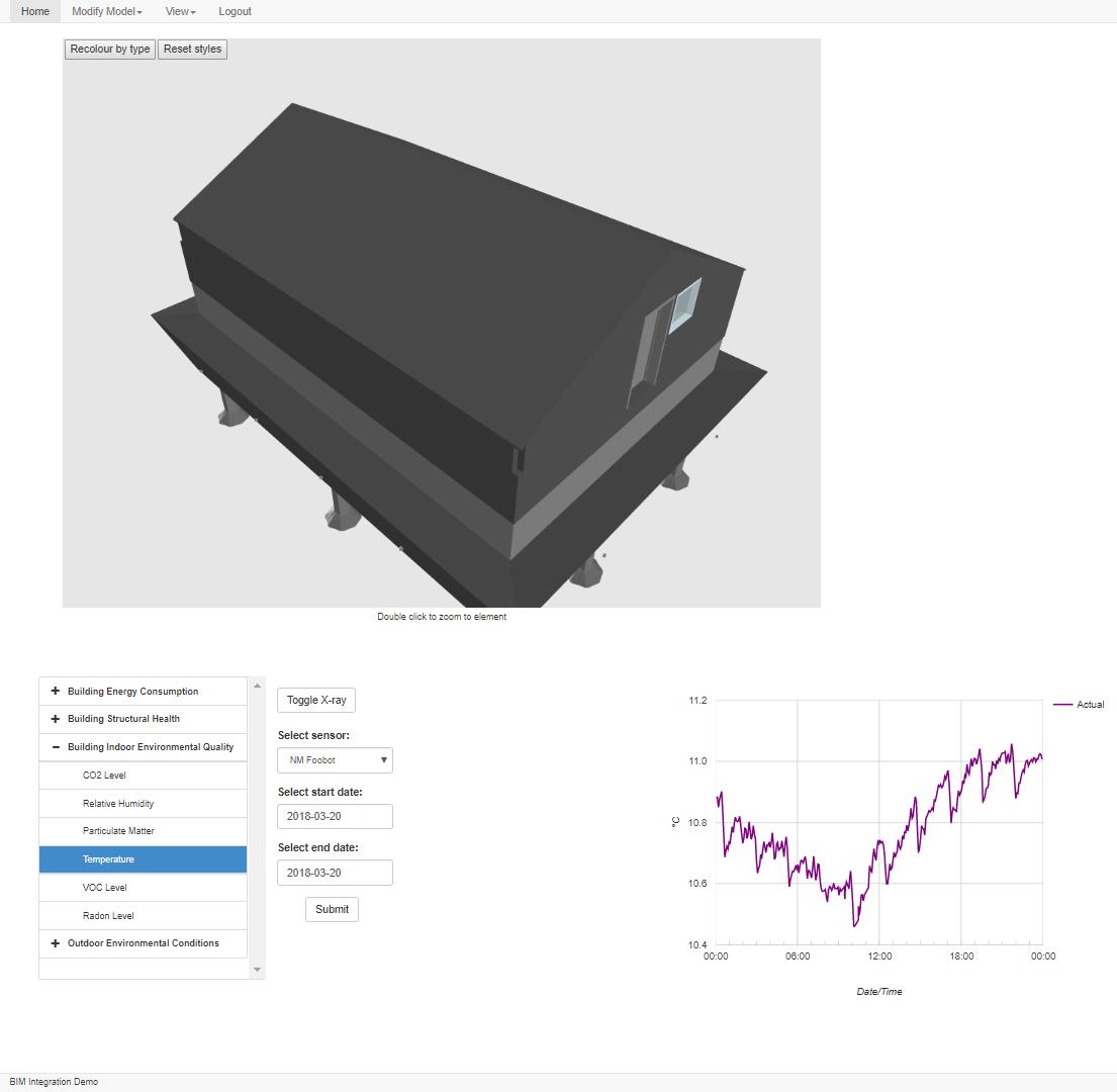 BIM Model page with sensor graph