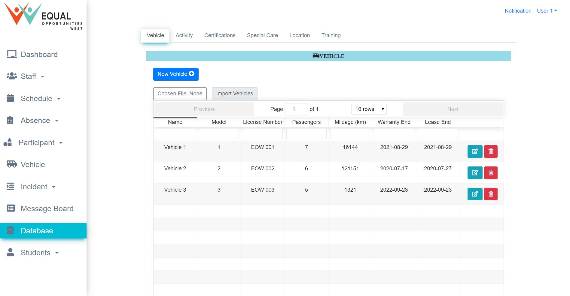 Asset Page